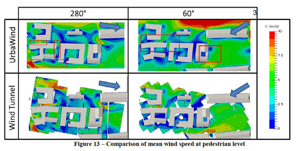 Comparison of mean wind speed at pedestrian level between UrbaWind and wind tunnel